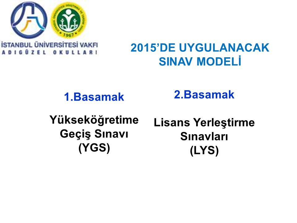 2015'DE UYGULANACAK SINAV MODELİ 1.Basamak Yükseköğretime Geçiş Sınavı (YGS) 2.Basamak Lisans Yerleştirme Sınavları (LYS)