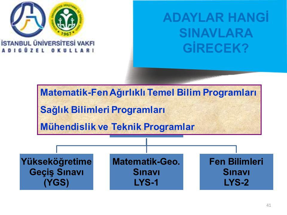 41 ADAYLAR HANGİ SINAVLARA GİRECEK. Yükseköğretime Geçiş Sınavı (YGS) Matematik-Geo.