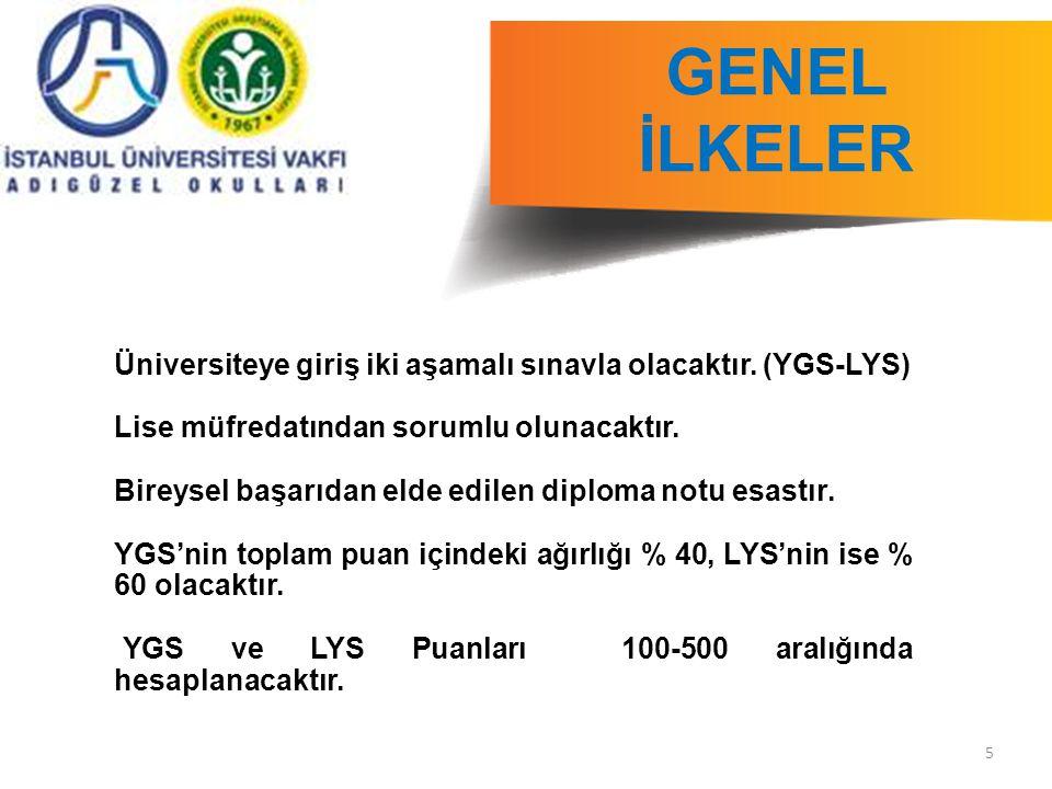 5 GENEL İLKELER Üniversiteye giriş iki aşamalı sınavla olacaktır.