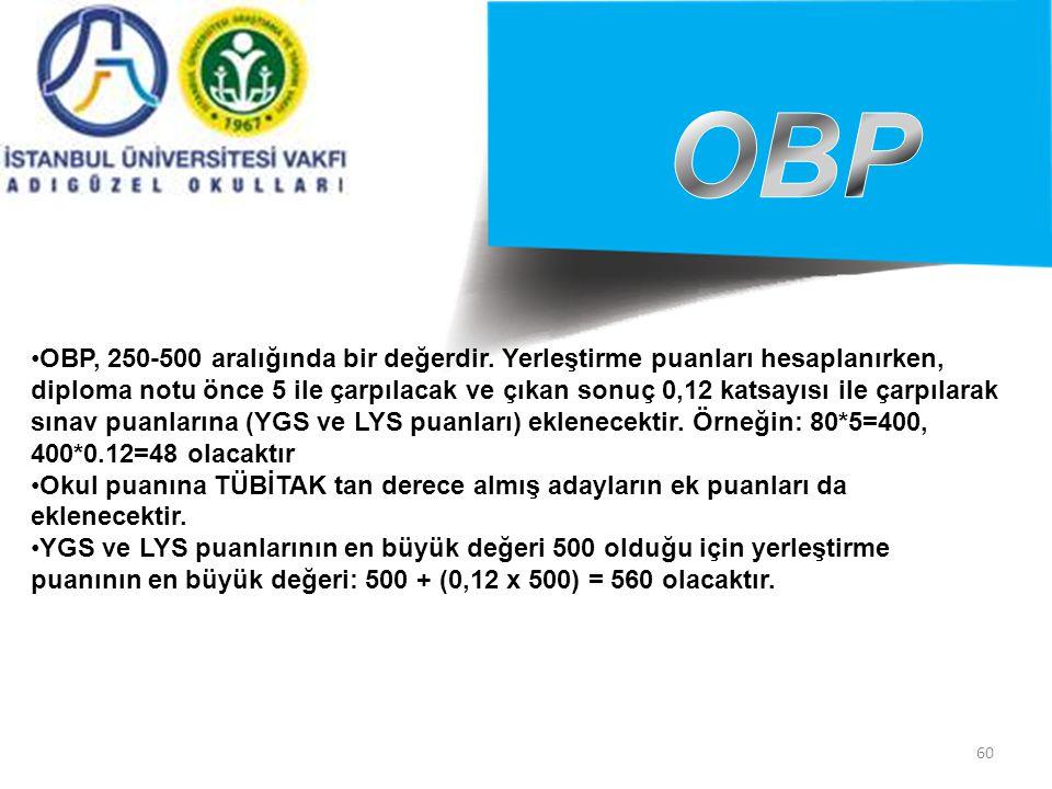 60 OBP, 250-500 aralığında bir değerdir.