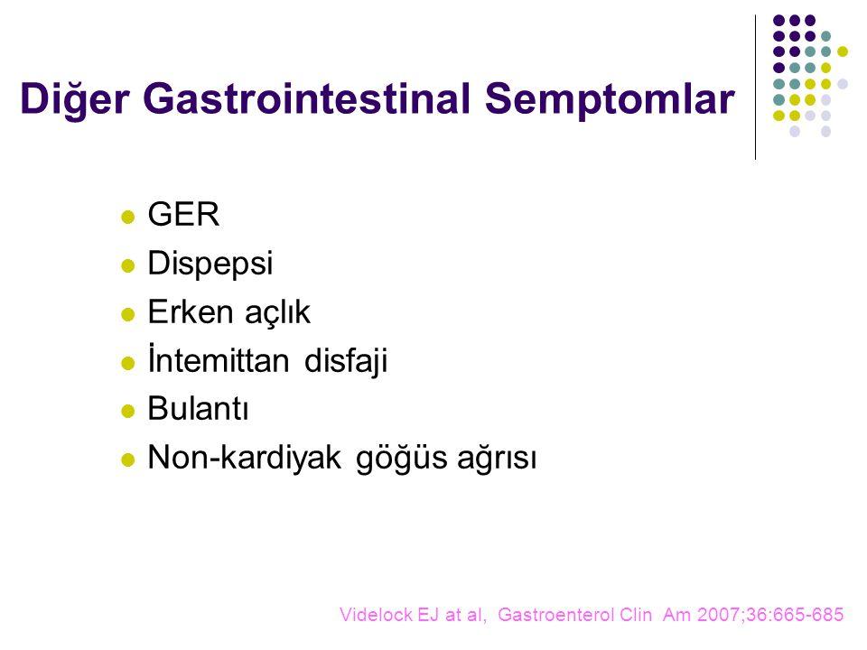 Diğer Gastrointestinal Semptomlar GER Dispepsi Erken açlık İntemittan disfaji Bulantı Non-kardiyak göğüs ağrısı Videlock EJ at al, Gastroenterol Clin Am 2007;36:665-685
