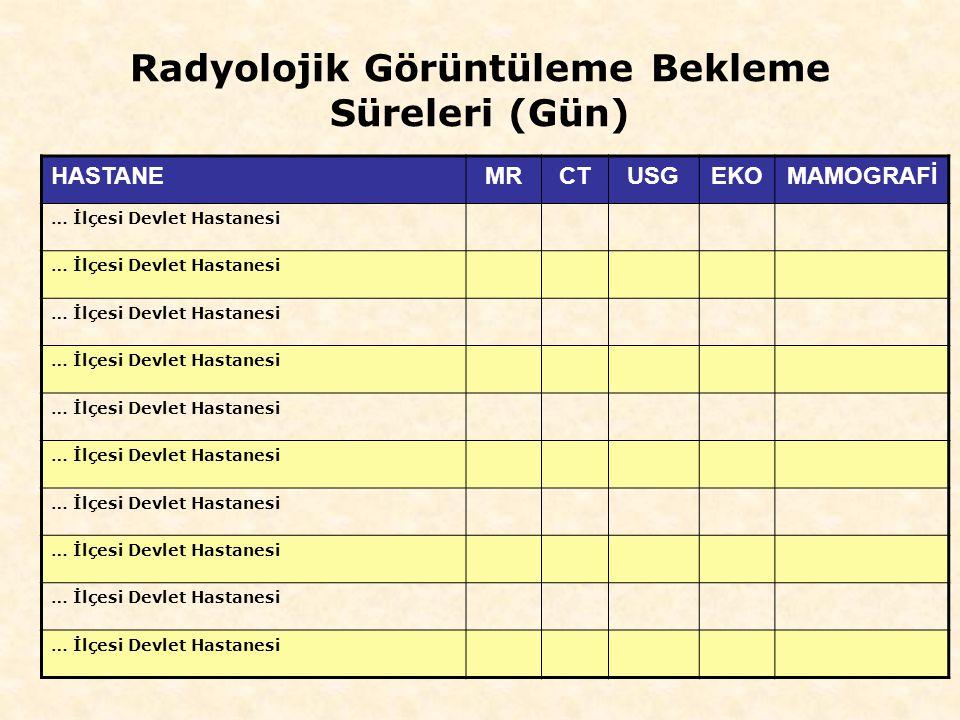 18 Radyolojik Görüntüleme Bekleme Süreleri (Gün) HASTANEMRCTUSGEKOMAMOGRAFİ … İlçesi Devlet Hastanesi