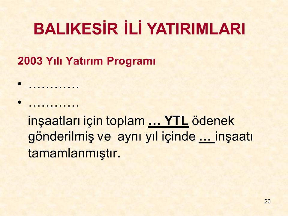 23 2003 Yılı Yatırım Programı ………… inşaatları için toplam … YTL ödenek gönderilmiş ve aynı yıl içinde … inşaatı tamamlanmıştır.