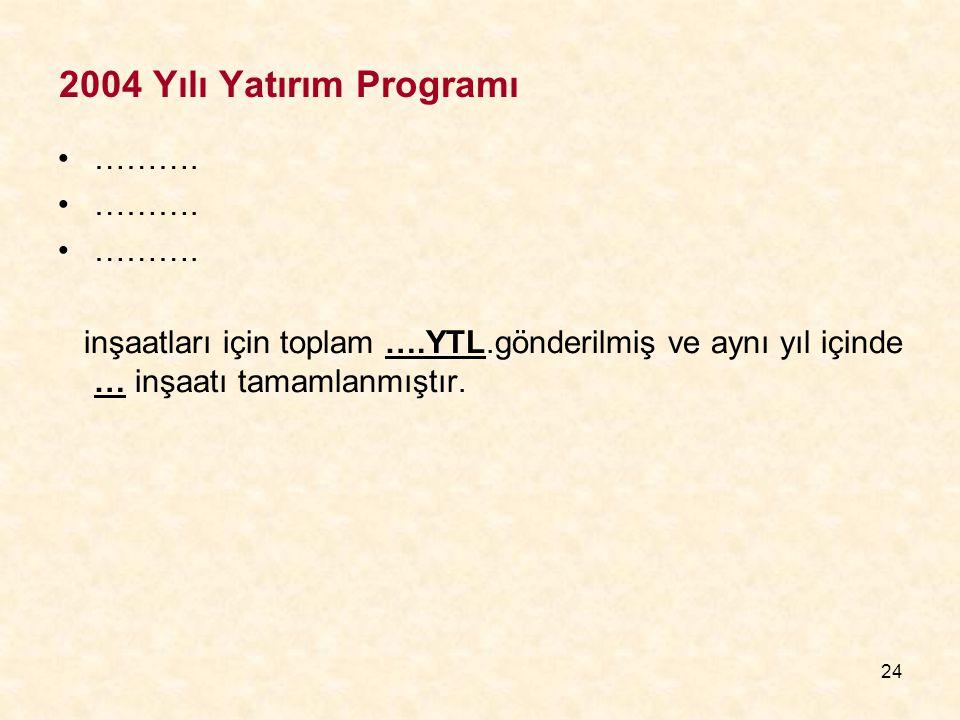 24 2004 Yılı Yatırım Programı ……….