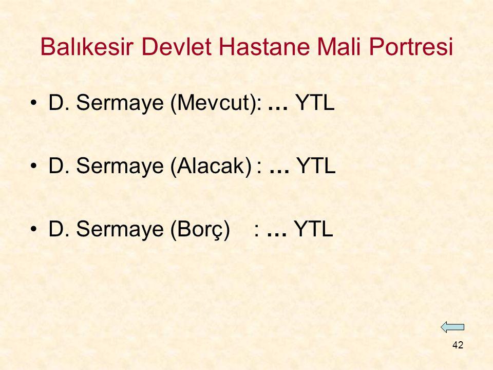 42 Balıkesir Devlet Hastane Mali Portresi D. Sermaye (Mevcut): … YTL D.