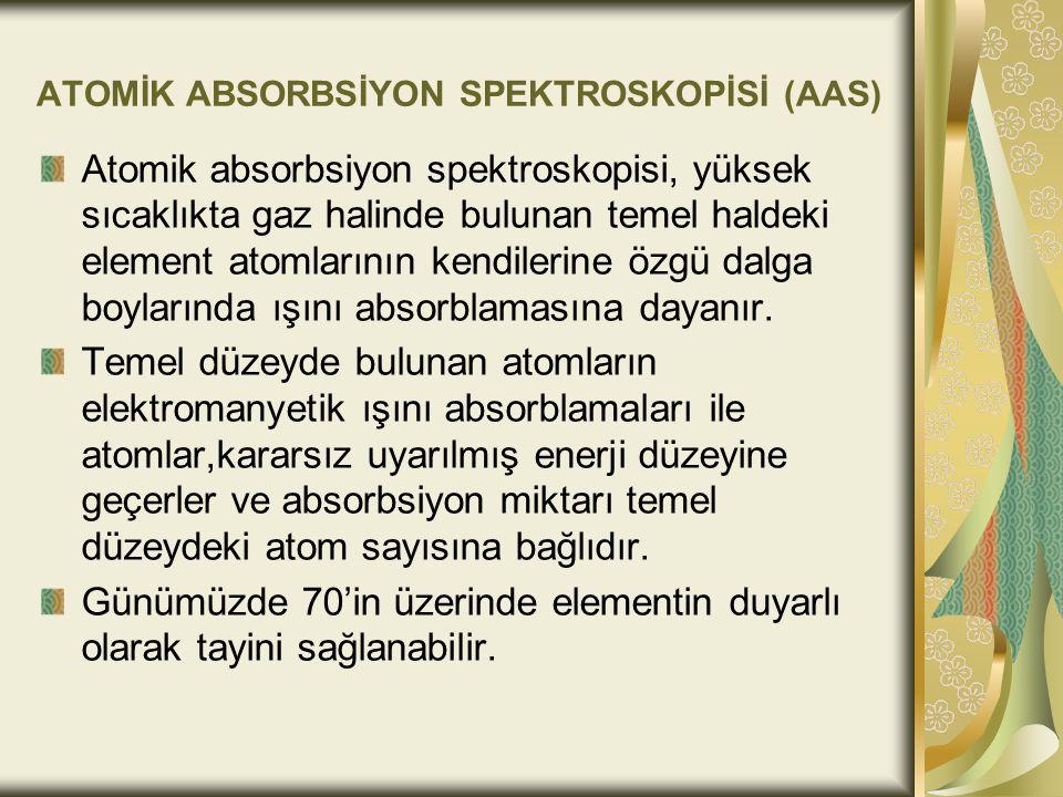 ATOMİK ABSORBSİYON SPEKTROSKOPİSİ (AAS) Atomik absorbsiyon spektroskopisi, yüksek sıcaklıkta gaz halinde bulunan temel haldeki element atomlarının kendilerine özgü dalga boylarında ışını absorblamasına dayanır.