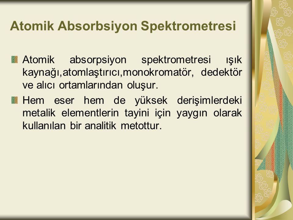 Atomik Absorbsiyon Spektrometresi Atomik absorpsiyon spektrometresi ışık kaynağı,atomlaştırıcı,monokromatör, dedektör ve alıcı ortamlarından oluşur.