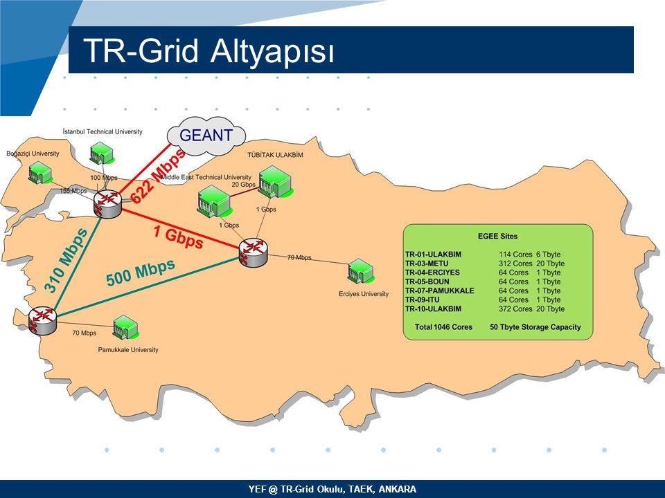 YEF @ TR-Grid Okulu, TAEK, ANKARA TR-Grid Altyapısı