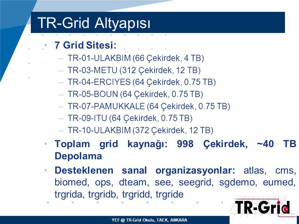 YEF @ TR-Grid Okulu, TAEK, ANKARA TR-Grid Altyapısı 7 Grid Sitesi: –TR-01-ULAKBIM (66 Çekirdek, 4 TB) –TR-03-METU (312 Çekirdek, 12 TB) –TR-04-ERCIY