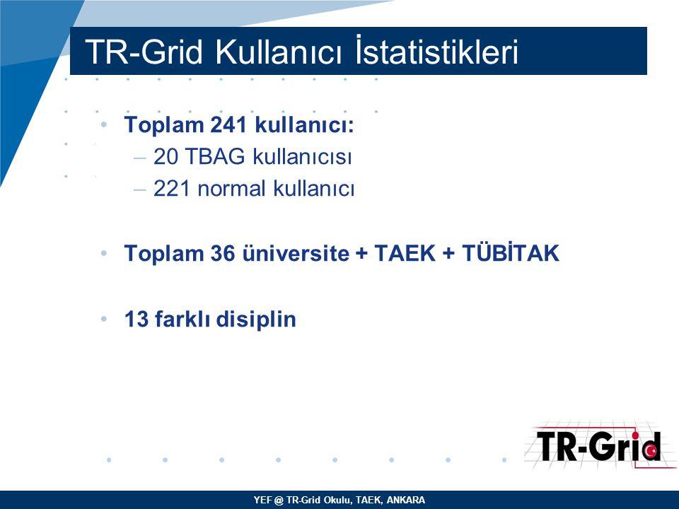 YEF @ TR-Grid Okulu, TAEK, ANKARA TR-Grid Kullanıcı İstatistikleri Toplam 241 kullanıcı: –20 TBAG kullanıcısı –221 normal kullanıcı Toplam 36 üniversi