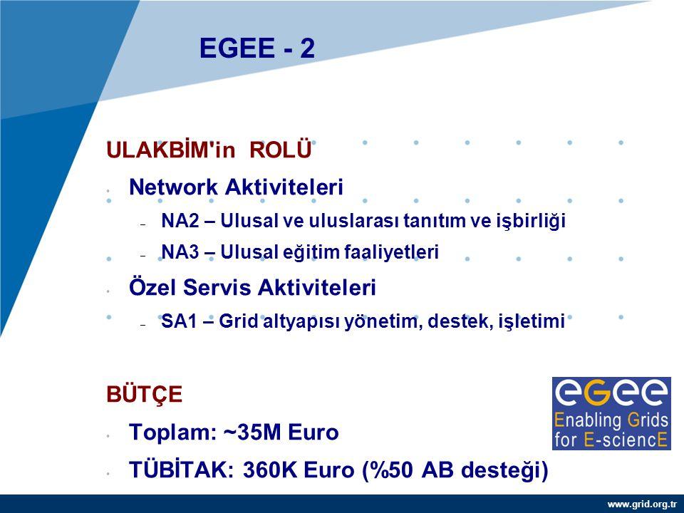 www.grid.org.tr EGEE - 2 ULAKBİM'in ROLÜ Network Aktiviteleri – NA2 – Ulusal ve uluslarası tanıtım ve işbirliği – NA3 – Ulusal eğitim faaliyetleri Öze