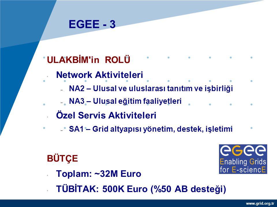 www.grid.org.tr EGEE - 3 ULAKBİM'in ROLÜ Network Aktiviteleri – NA2 – Ulusal ve uluslarası tanıtım ve işbirliği – NA3 – Ulusal eğitim faaliyetleri Öze