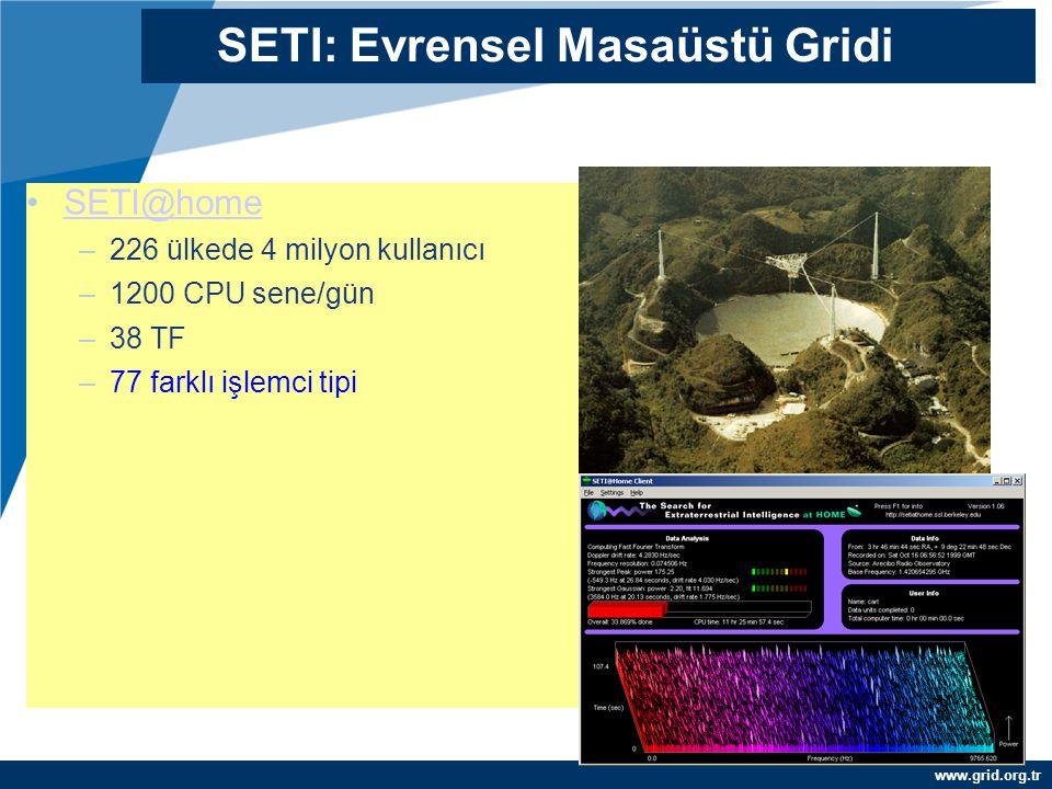 YEF @ TR-Grid Okulu, TAEK, ANKARA Örnekler YEF Monte Carlo simülasyonları WISDOM— Kuş gribi araştırmaları Özellikleri İşler hesaplama ağırlıklıdır Bağımsız bir çok iş Genelde deneyimsiz kullanıcılar Küçük girdi; büyük çıktı Gereklilikler İş yığını işleme servisleri Yüksek hacimli verinin saklanması için veri yönetimi ATLAS ITER Simülasyon