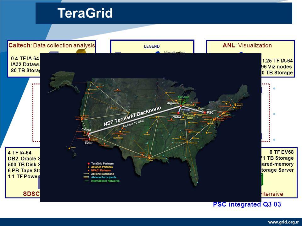 YEF @ TR-Grid Okulu, TAEK, ANKARA TR-Grid Altyapısı - Yazılım TR-Grid altyapısı gLite 3.1 orta katman yazılımını kullanmaktadır.