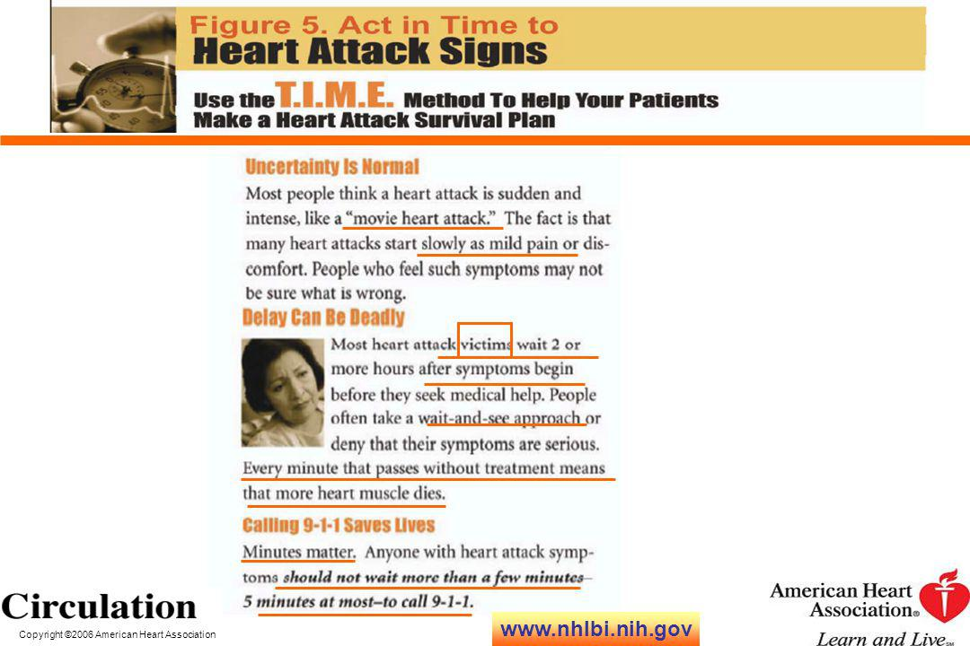 www.nhlbi.nih.gov Copyright ©2006 American Heart Association