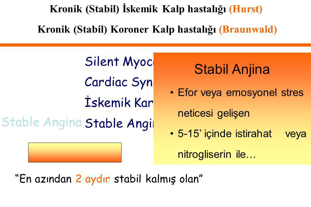 """Kronik Koroner Arter Hastalığı Silent Myocardial isc. Cardiac Syndrome X İskemik Kardiyomiyopa. Stable Angina Stable Angina """"En azından 2 aydır stabil"""