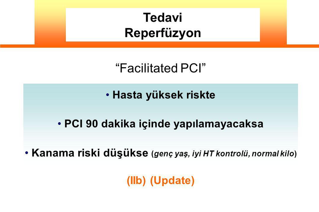"""""""Facilitated PCI"""" (IIb) (Update) Tedavi Reperfüzyon Hasta yüksek riskte PCI 90 dakika içinde yapılamayacaksa Kanama riski düşükse (genç yaş, iyi HT ko"""