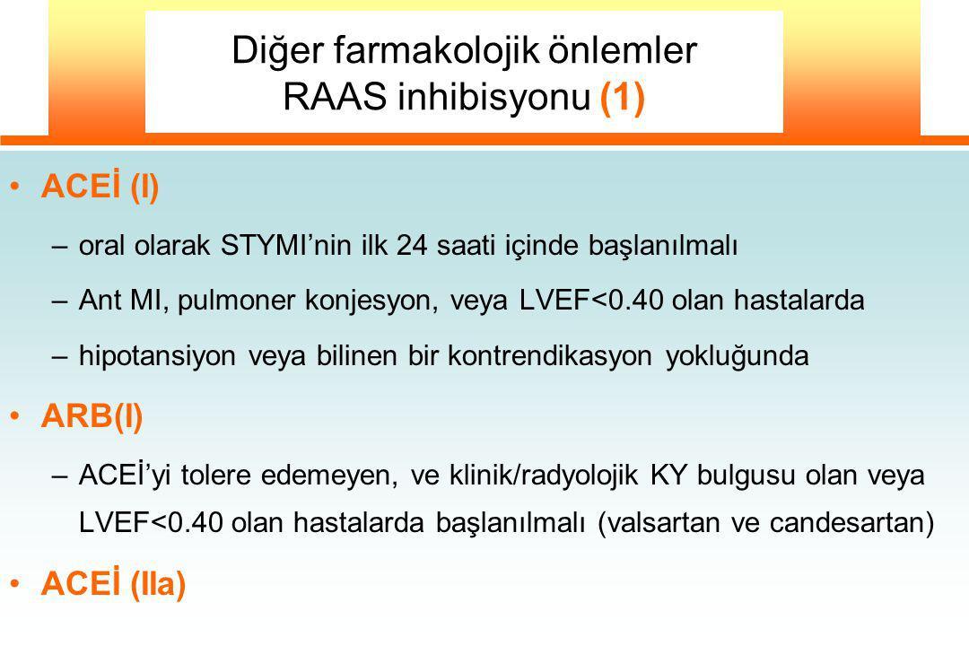 ACEİ (I) –oral olarak STYMI'nin ilk 24 saati içinde başlanılmalı –Ant MI, pulmoner konjesyon, veya LVEF<0.40 olan hastalarda –hipotansiyon veya bilinen bir kontrendikasyon yokluğunda ARB(I) –ACEİ'yi tolere edemeyen, ve klinik/radyolojik KY bulgusu olan veya LVEF<0.40 olan hastalarda başlanılmalı (valsartan ve candesartan) ACEİ (IIa) Diğer farmakolojik önlemler RAAS inhibisyonu (1)