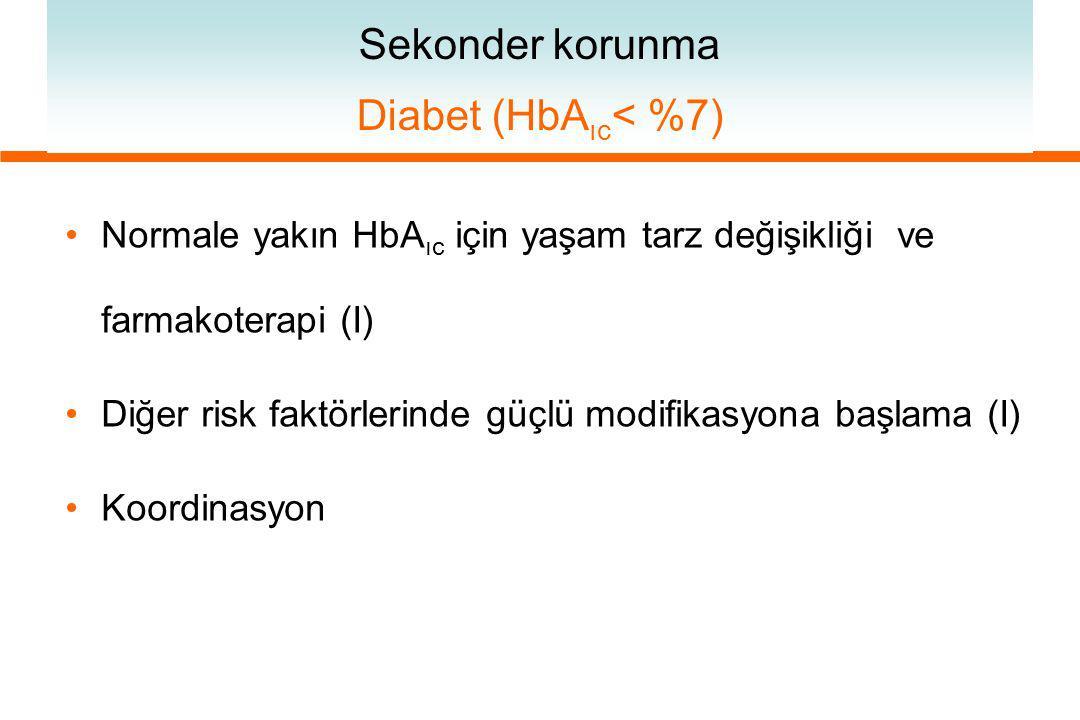 Sekonder korunma Diabet (HbA ıc < %7) Normale yakın HbA ıc için yaşam tarz değişikliği ve farmakoterapi (I) Diğer risk faktörlerinde güçlü modifikasyona başlama (I) Koordinasyon