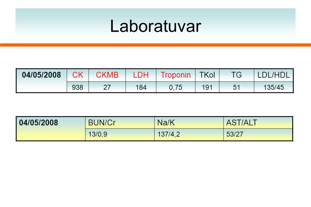 Laboratuvar 04/05/2008CKCKMBLDHTroponinTKolTGLDL/HDL 938271840,7519151135/45 04/05/2008BUN/CrNa/KAST/ALT 13/0,9137/4,253/27