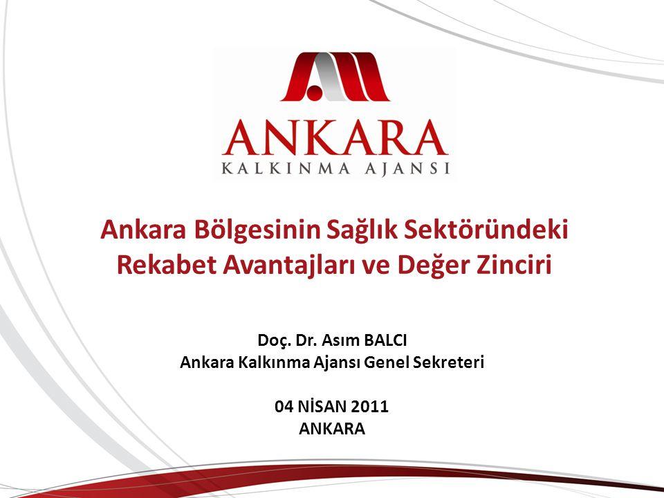 GÜNDEM Ankara Kalkınma Ajansı Ankara Kalkınma Ajansı Destekleri Sağlık Sektörüne İlişkin Genel Bilgiler Bölge Planında Sağlık Teknolojileri Sağlık Sektörüne Yönelik Destekler Sağlık Sektöründe Beklenen Hedefler 2