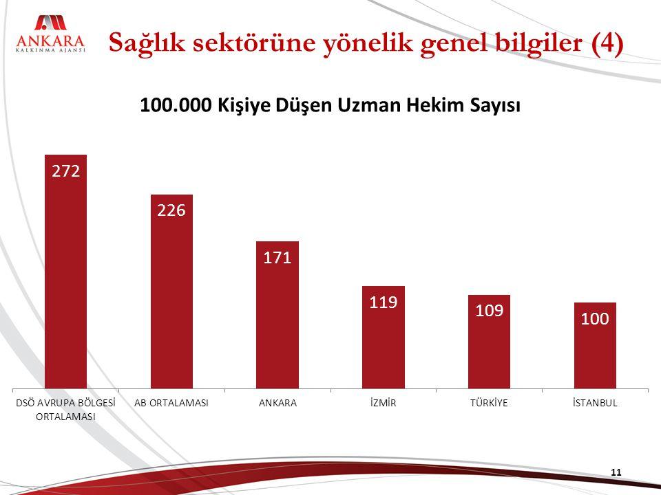 100.000 Kişiye Düşen Uzman Hekim Sayısı 11 Sağlık sektörüne yönelik genel bilgiler (4)