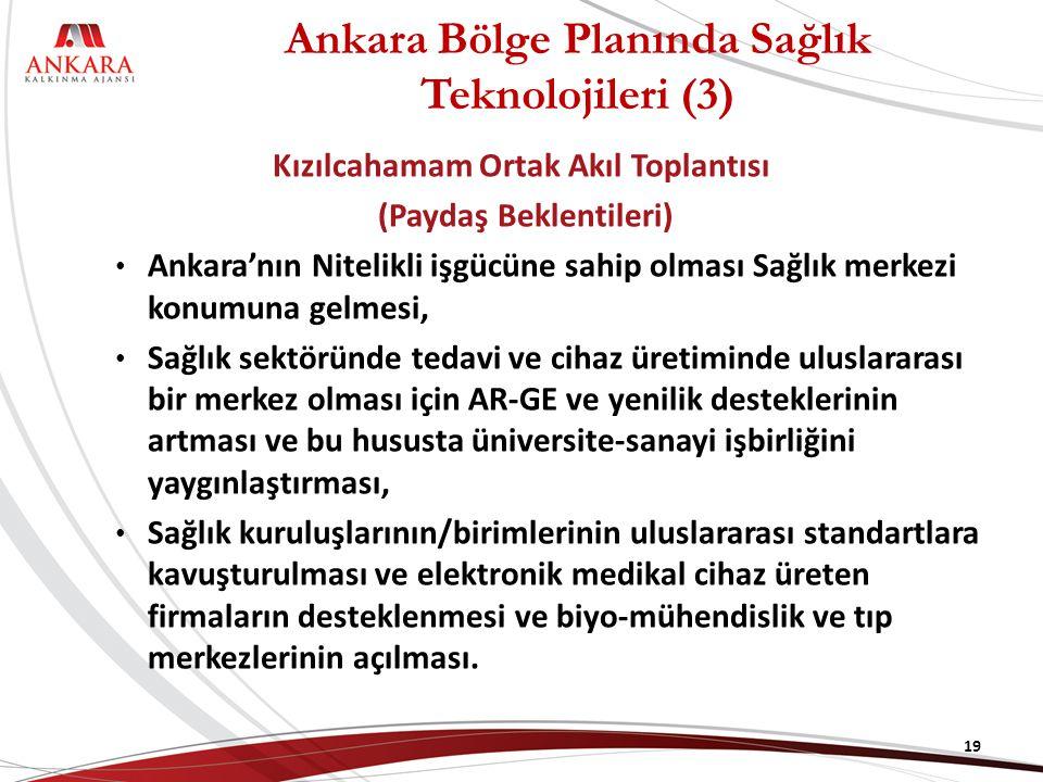 Ankara Bölge Planında Sağlık Teknolojileri (3) Kızılcahamam Ortak Akıl Toplantısı (Paydaş Beklentileri) Ankara'nın Nitelikli işgücüne sahip olması Sağlık merkezi konumuna gelmesi, Sağlık sektöründe tedavi ve cihaz üretiminde uluslararası bir merkez olması için AR-GE ve yenilik desteklerinin artması ve bu hususta üniversite-sanayi işbirliğini yaygınlaştırması, Sağlık kuruluşlarının/birimlerinin uluslararası standartlara kavuşturulması ve elektronik medikal cihaz üreten firmaların desteklenmesi ve biyo-mühendislik ve tıp merkezlerinin açılması.