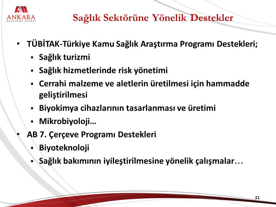 Sağlık Sektörüne Yönelik Destekler TÜBİTAK-Türkiye Kamu Sağlık Araştırma Programı Destekleri;  Sağlık turizmi  Sağlık hizmetlerinde risk yönetimi  Cerrahi malzeme ve aletlerin üretilmesi için hammadde geliştirilmesi  Biyokimya cihazlarının tasarlanması ve üretimi  Mikrobiyoloji… AB 7.