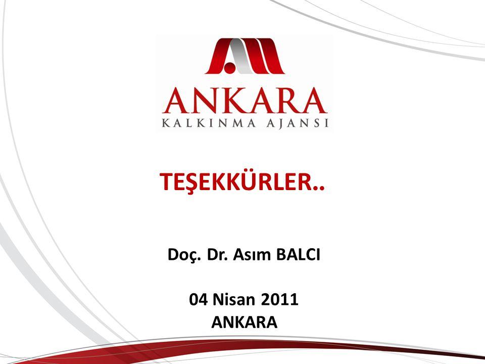 Doç. Dr. Asım BALCI 04 Nisan 2011 ANKARA TEŞEKKÜRLER..