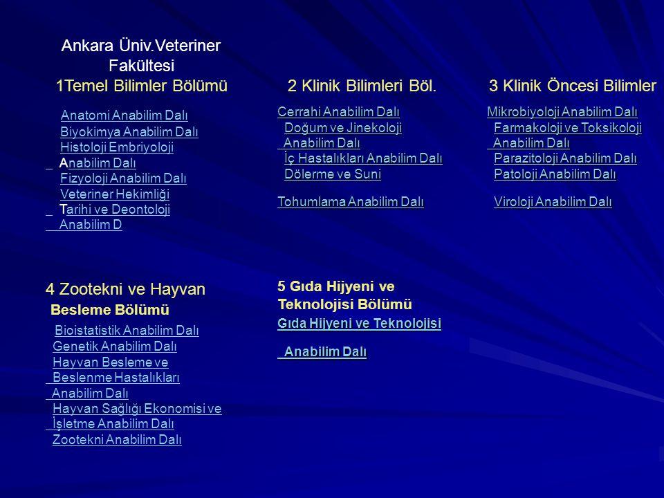 Puan Durumları 2006 yılı2007 yılı ÜNİVERSİTEEn Düşük Puan Adnan Menderes271.031299.892 Afyon Kocatepe265.774294.275 Ankara279.510306.013 Atatürk265.09