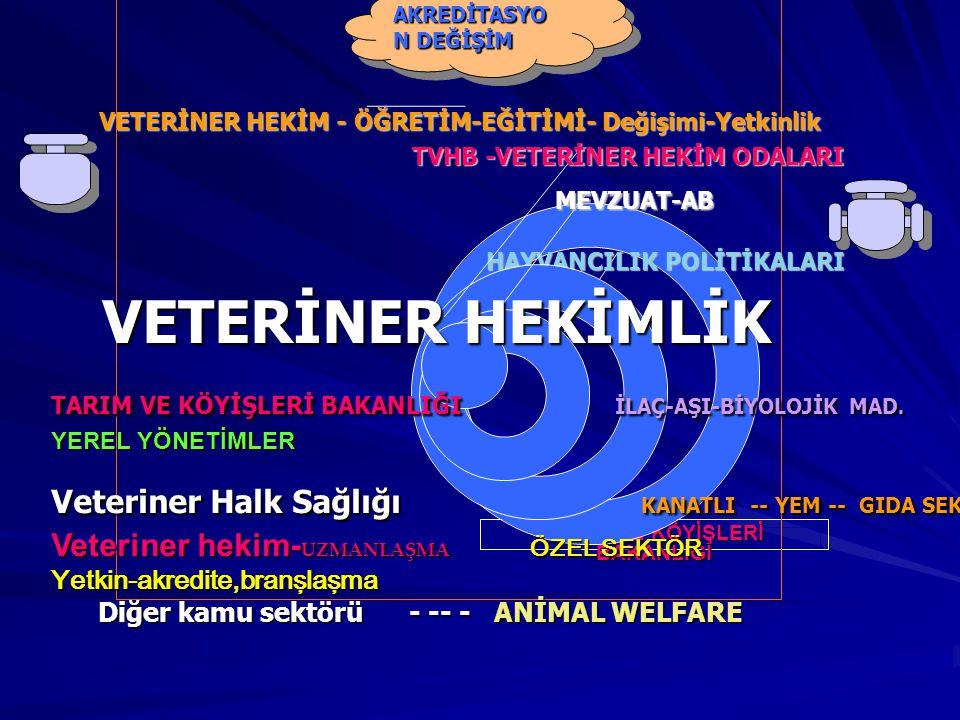 Beni dinlediğiniz için Teşekkür ederim. prof.dr.tahsin yeşildere İVHO Başkanı 2009 Şubat Kayseri