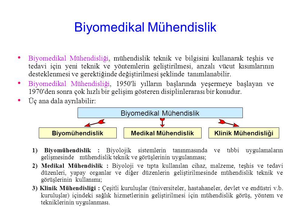Giriş Tıp Elektroniği, canlı sistemlerle ilgili çeşitli parametrelerin algılanması ve değerlendirilmesi amacıyla kullanılan tüm elektronik teknoloji v