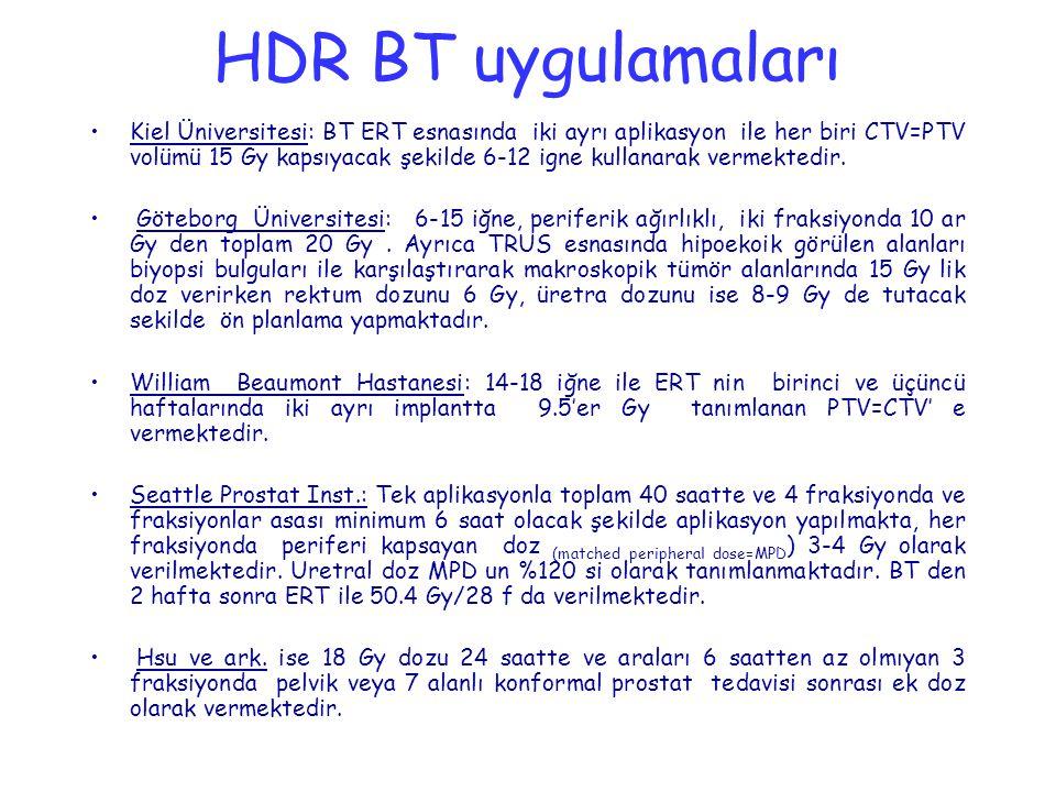 HDR BT uygulamaları Kiel Üniversitesi: BT ERT esnasında iki ayrı aplikasyon ile her biri CTV=PTV volümü 15 Gy kapsıyacak şekilde 6-12 igne kullanarak