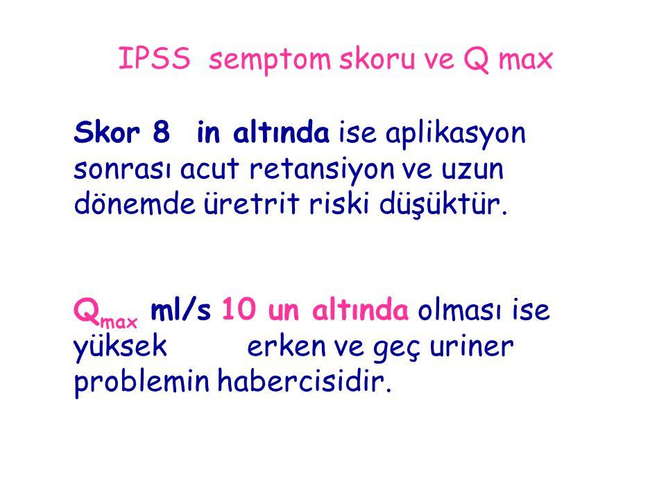 IPSS semptom skoru ve Q max Skor 8 in altında ise aplikasyon sonrası acut retansiyon ve uzun dönemde üretrit riski düşüktür. Q max ml/s 10 un altında