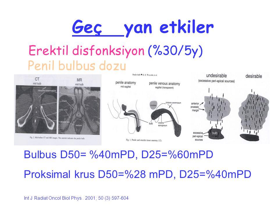 Geç yan etkiler Erektil disfonksiyon (%30/5y) Penil bulbus dozu Bulbus D50= %40mPD, D25=%60mPD Proksimal krus D50=%28 mPD, D25=%40mPD Int J Radiat Onc