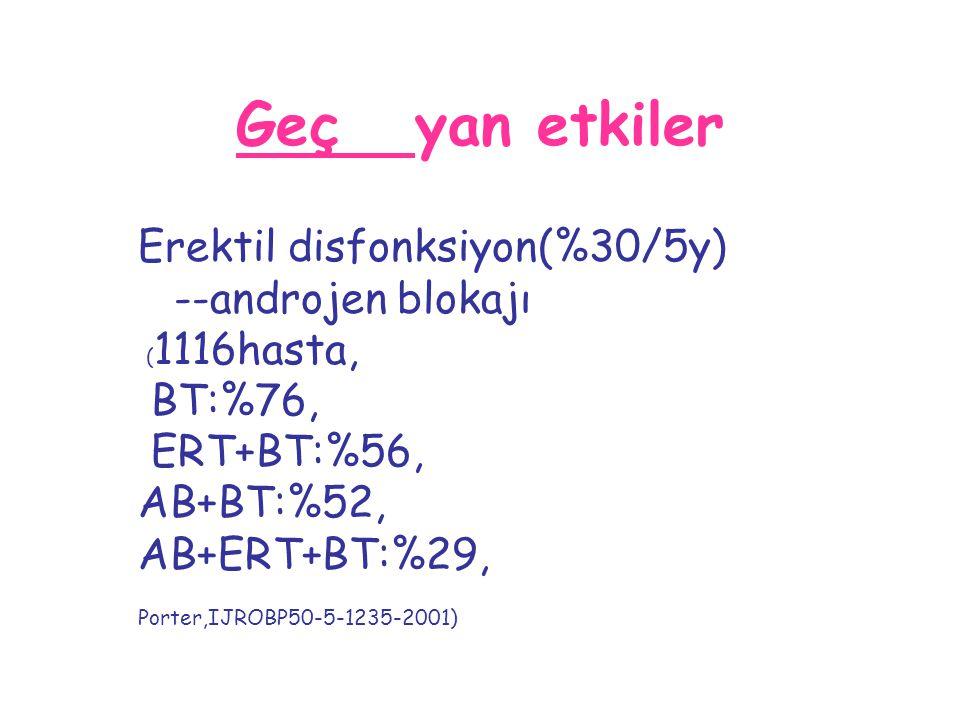Geç yan etkiler Erektil disfonksiyon(%30/5y) --androjen blokajı ( 1116hasta, BT:%76, ERT+BT:%56, AB+BT:%52, AB+ERT+BT:%29, Porter,IJROBP50-5-1235-2001