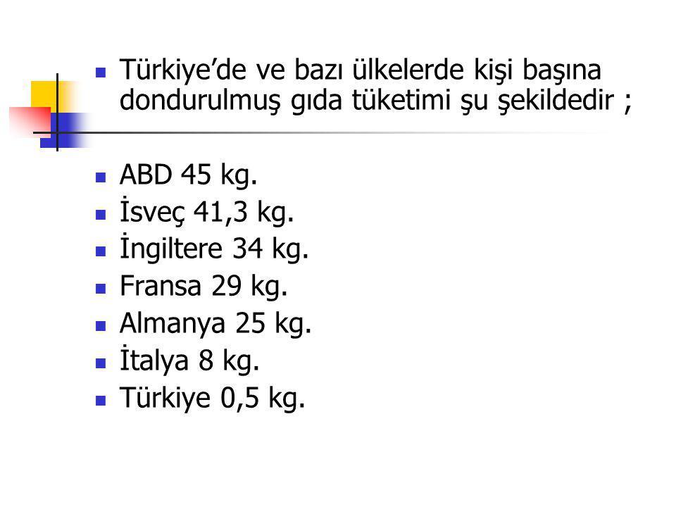 Türkiye'de ve bazı ülkelerde kişi başına dondurulmuş gıda tüketimi şu şekildedir ; ABD 45 kg. İsveç 41,3 kg. İngiltere 34 kg. Fransa 29 kg. Almanya 25