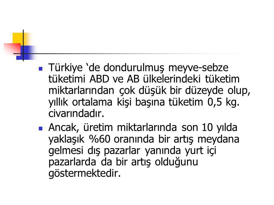 Türkiye 'de dondurulmuş meyve-sebze tüketimi ABD ve AB ülkelerindeki tüketim miktarlarından çok düşük bir düzeyde olup, yıllık ortalama kişi başına tü