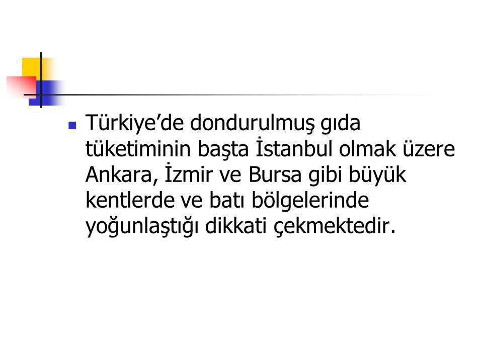 Türkiye'de dondurulmuş gıda tüketiminin başta İstanbul olmak üzere Ankara, İzmir ve Bursa gibi büyük kentlerde ve batı bölgelerinde yoğunlaştığı dikka