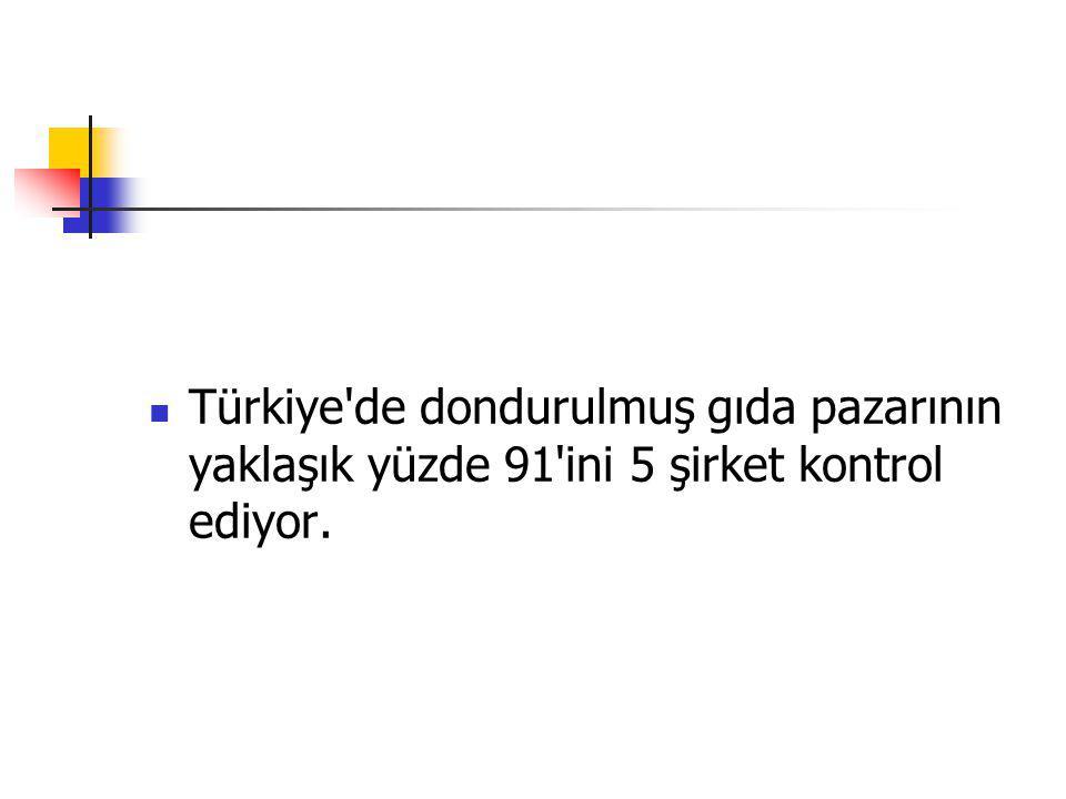 Türkiye'de dondurulmuş gıda pazarının yaklaşık yüzde 91'ini 5 şirket kontrol ediyor.