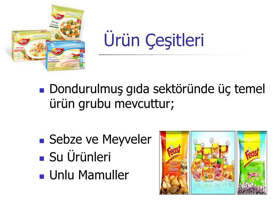 Ürün Çeşitleri Dondurulmuş gıda sektöründe üç temel ürün grubu mevcuttur; Sebze ve Meyveler Su Ürünleri Unlu Mamuller
