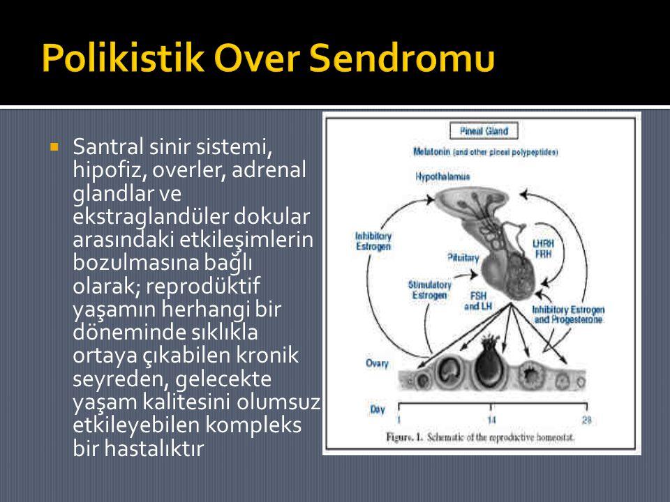  Santral GnRH modülasyon bozukluğu sonucu aşırı LH sekresyonu ve kronik anovulasyon  Ovaryan aşırı androjen sentezi  Egzajere adrenarş  Metabolik hipotez (İnsülin rezistansı ve hiperinsülinemi hipotezi)