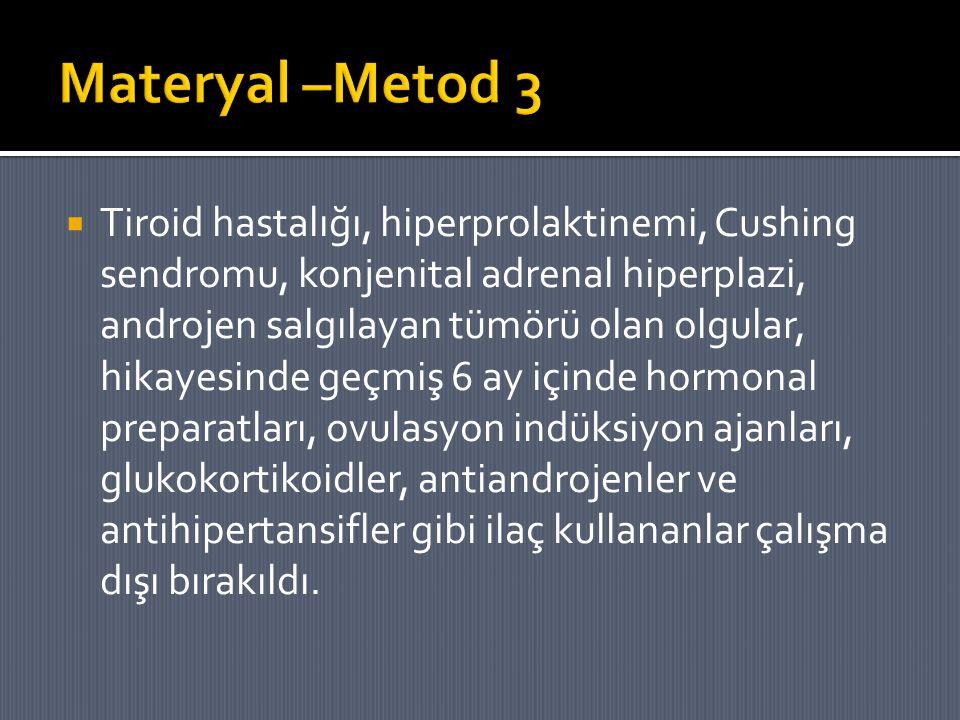  Tiroid hastalığı, hiperprolaktinemi, Cushing sendromu, konjenital adrenal hiperplazi, androjen salgılayan tümörü olan olgular, hikayesinde geçmiş 6