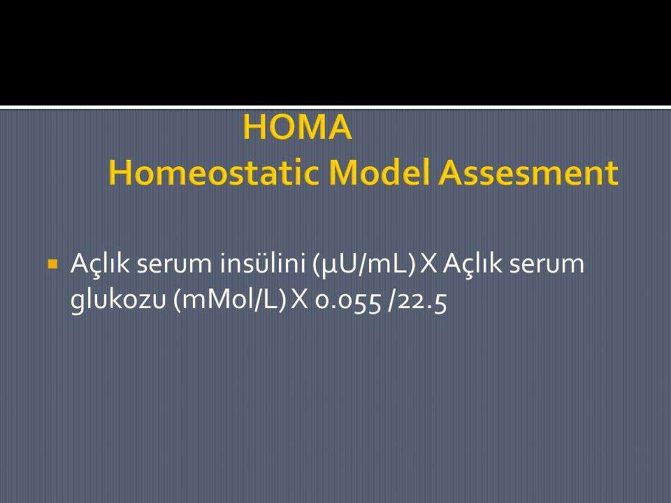  Açlık serum insülini (μU/mL) X Açlık serum glukozu (mMol/L) X 0.055 /22.5
