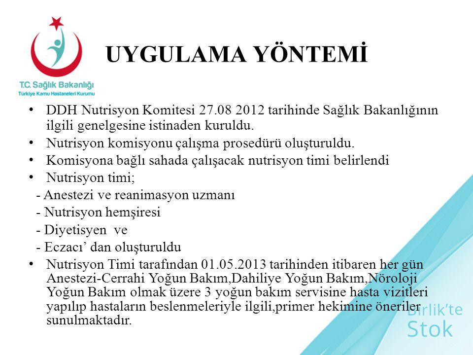 UYGULAMA YÖNTEMİ DDH Nutrisyon Komitesi 27.08 2012 tarihinde Sağlık Bakanlığının ilgili genelgesine istinaden kuruldu. Nutrisyon komisyonu çalışma pro