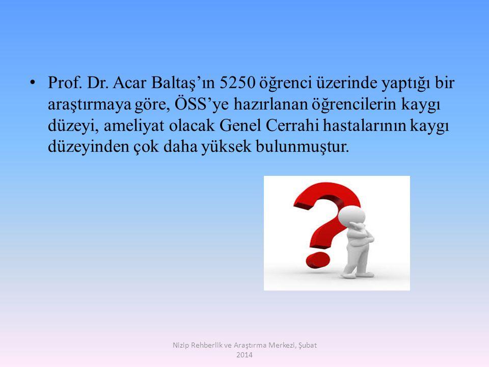 Prof. Dr. Acar Baltaş'ın 5250 öğrenci üzerinde yaptığı bir araştırmaya göre, ÖSS'ye hazırlanan öğrencilerin kaygı düzeyi, ameliyat olacak Genel Cerrah