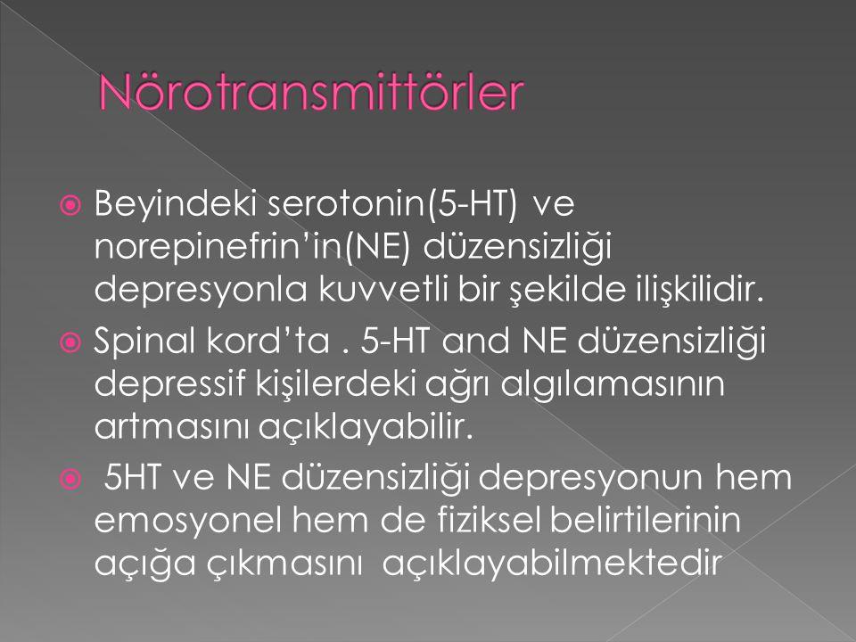  Beyindeki serotonin(5-HT) ve norepinefrin'in(NE) düzensizliği depresyonla kuvvetli bir şekilde ilişkilidir.