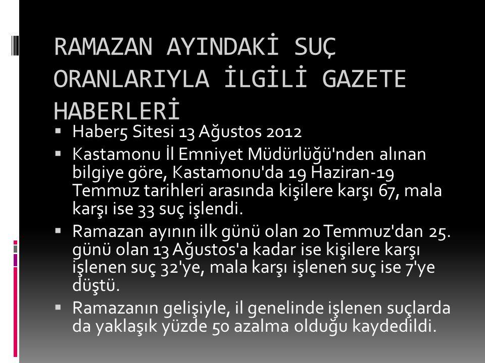RAMAZAN AYINDAKİ SUÇ ORANLARIYLA İLGİLİ GAZETE HABERLERİ  Haber5 Sitesi 13 Ağustos 2012  Kastamonu İl Emniyet Müdürlüğü'nden alınan bilgiye göre, Ka