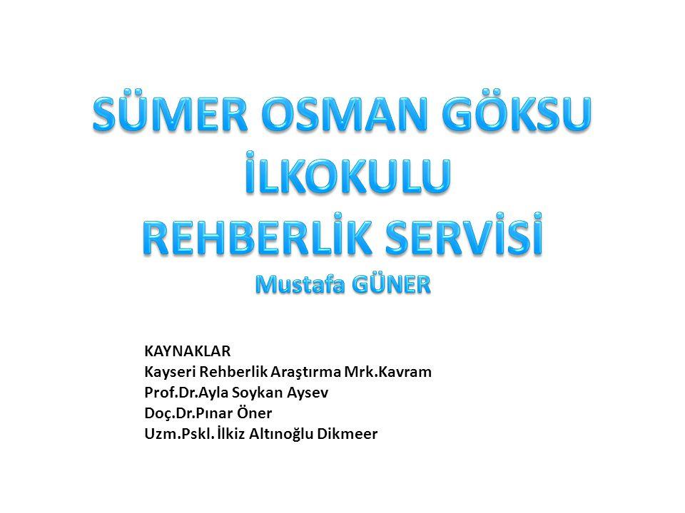 KAYNAKLAR Kayseri Rehberlik Araştırma Mrk.Kavram Prof.Dr.Ayla Soykan Aysev Doç.Dr.Pınar Öner Uzm.Pskl. İlkiz Altınoğlu Dikmeer