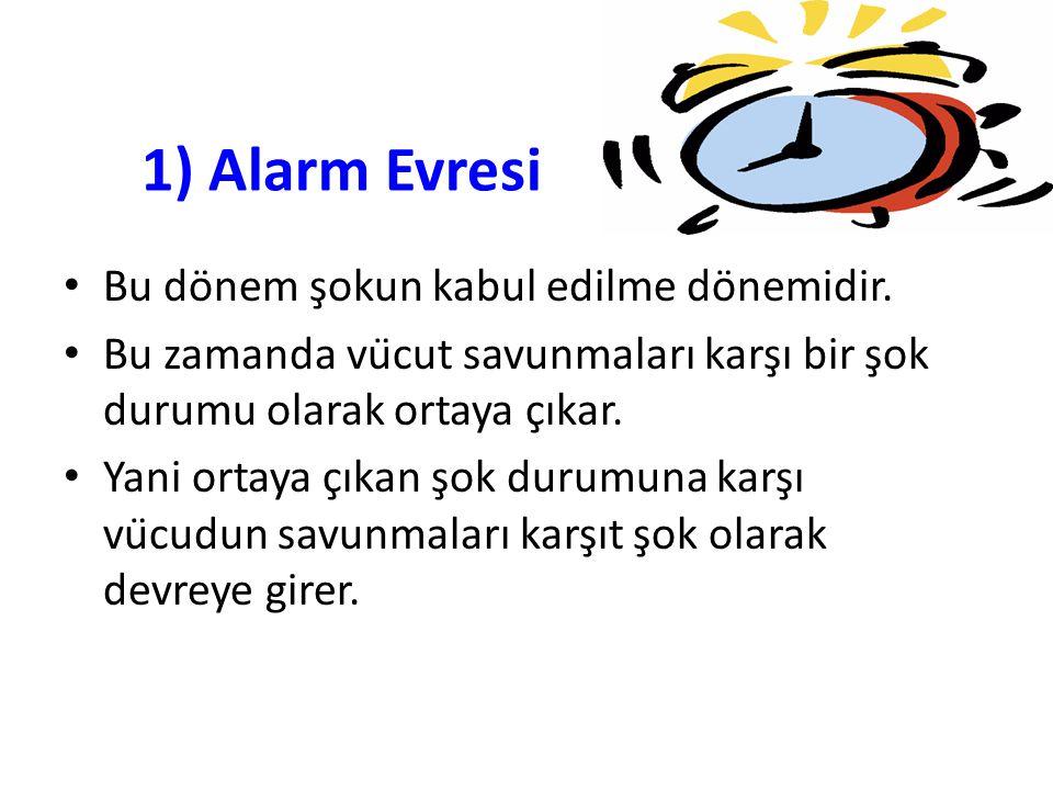 1) Alarm Evresi Bu dönem şokun kabul edilme dönemidir. Bu zamanda vücut savunmaları karşı bir şok durumu olarak ortaya çıkar. Yani ortaya çıkan şok d